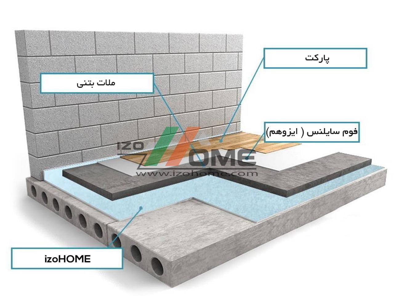 izohome166 - عایق صوتی برای کف